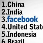 If Facebook were a country....