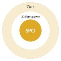 Sozialk_Zielgruppe_Ziele